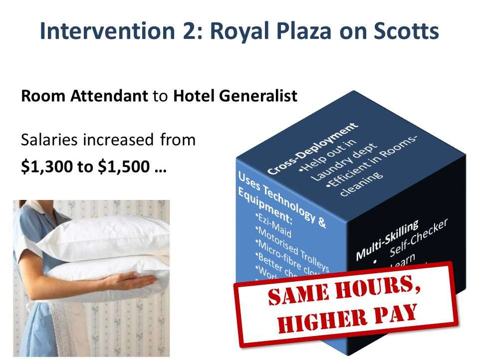 Room Attendant to Hotel Generalist Salaries increased from $1,300 to $1,500 … Intervention 2: Royal Plaza on Scotts Same Hours, Higher Pay