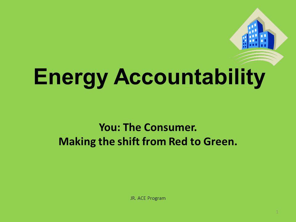 How much energy do I use.