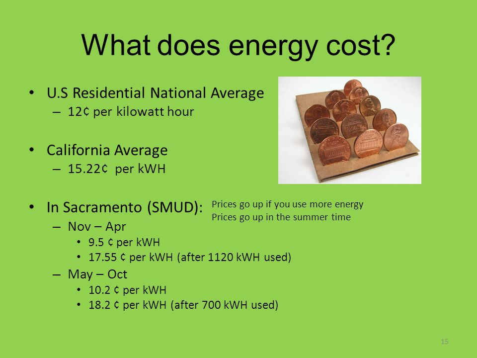 What does energy cost? U.S Residential National Average – 12¢ per kilowatt hour California Average – 15.22¢ per kWH In Sacramento (SMUD): – Nov – Apr