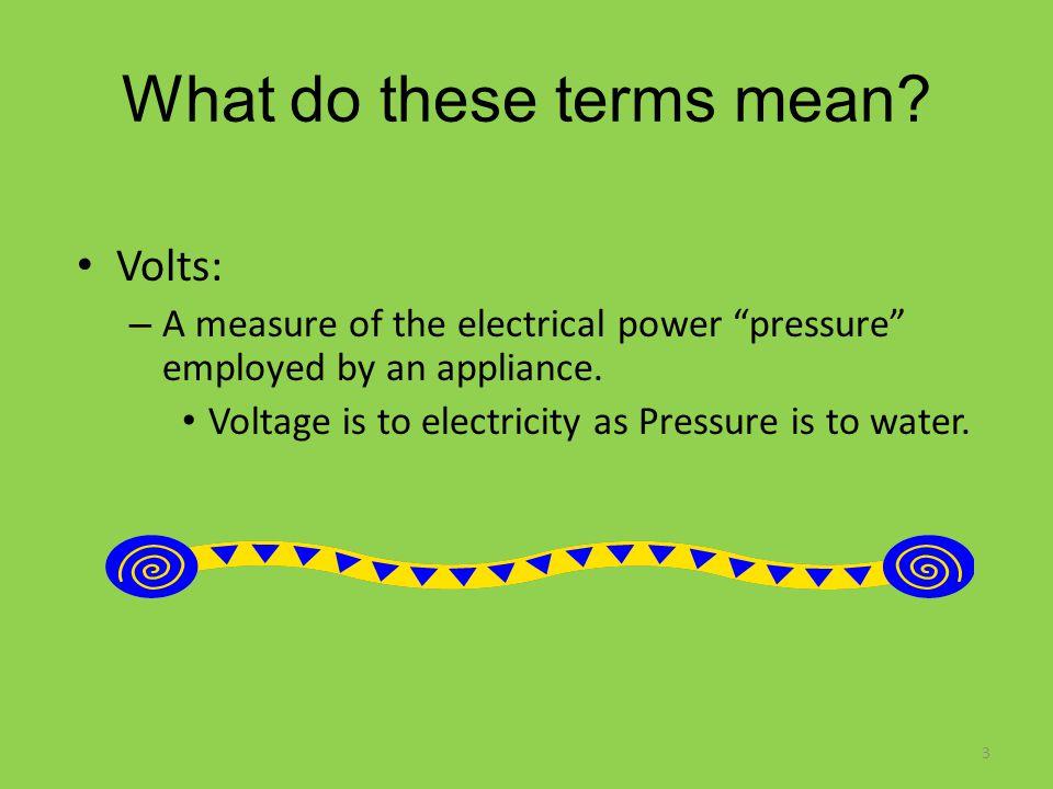 How much energy do I use? 14