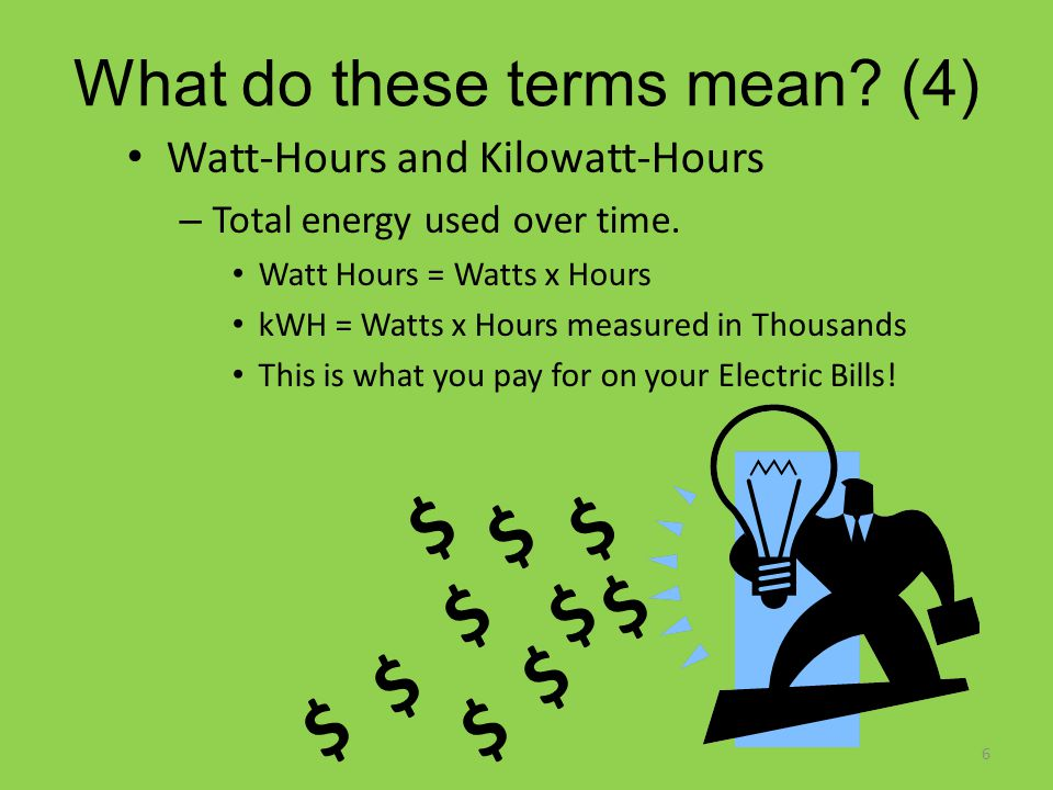 What do these terms mean. (4) Watt-Hours and Kilowatt-Hours – Total energy used over time.