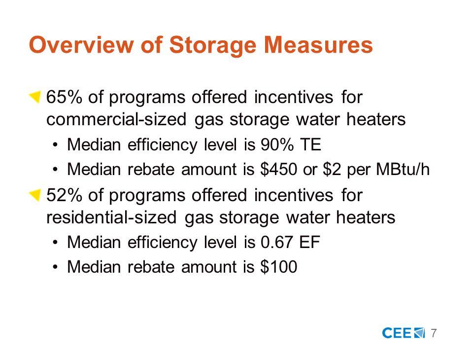 8 Commercial Storage Water Heaters Rebate Levels by TE (%) Tier 1Tier 2 ES (*)
