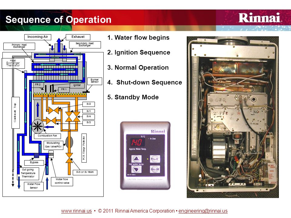 www.rinnai.uswww.rinnai.us © 2011 Rinnai America Corporation engineering@rinnai.usengineering@rinnai.us PARTNERSHIP = SUCCESS