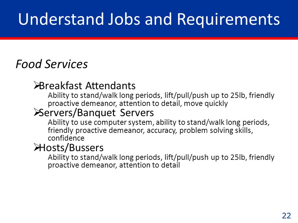 22 Understand Jobs and Requirements Food Services  Breakfast Attendants Ability to stand/walk long periods, lift/pull/push up to 25lb, friendly proactive demeanor, attention to detail, move quickly  Servers/Banquet Servers Ability to use computer system, ability to stand/walk long periods, friendly proactive demeanor, accuracy, problem solving skills, confidence  Hosts/Bussers Ability to stand/walk long periods, lift/pull/push up to 25lb, friendly proactive demeanor, attention to detail