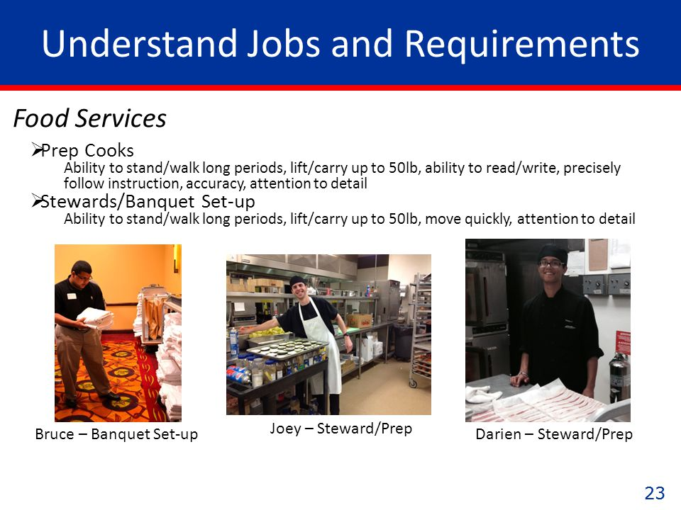 23 Understand Jobs and Requirements Food Services Bruce – Banquet Set-up Joey – Steward/Prep Darien – Steward/Prep  Prep Cooks Ability to stand/walk long periods, lift/carry up to 50lb, ability to read/write, precisely follow instruction, accuracy, attention to detail  Stewards/Banquet Set-up Ability to stand/walk long periods, lift/carry up to 50lb, move quickly, attention to detail