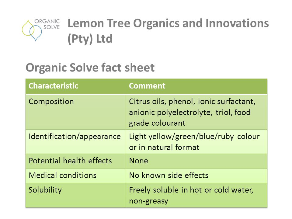 Lemon Tree Organics and Innovations (Pty) Ltd Organic Solve fact sheet