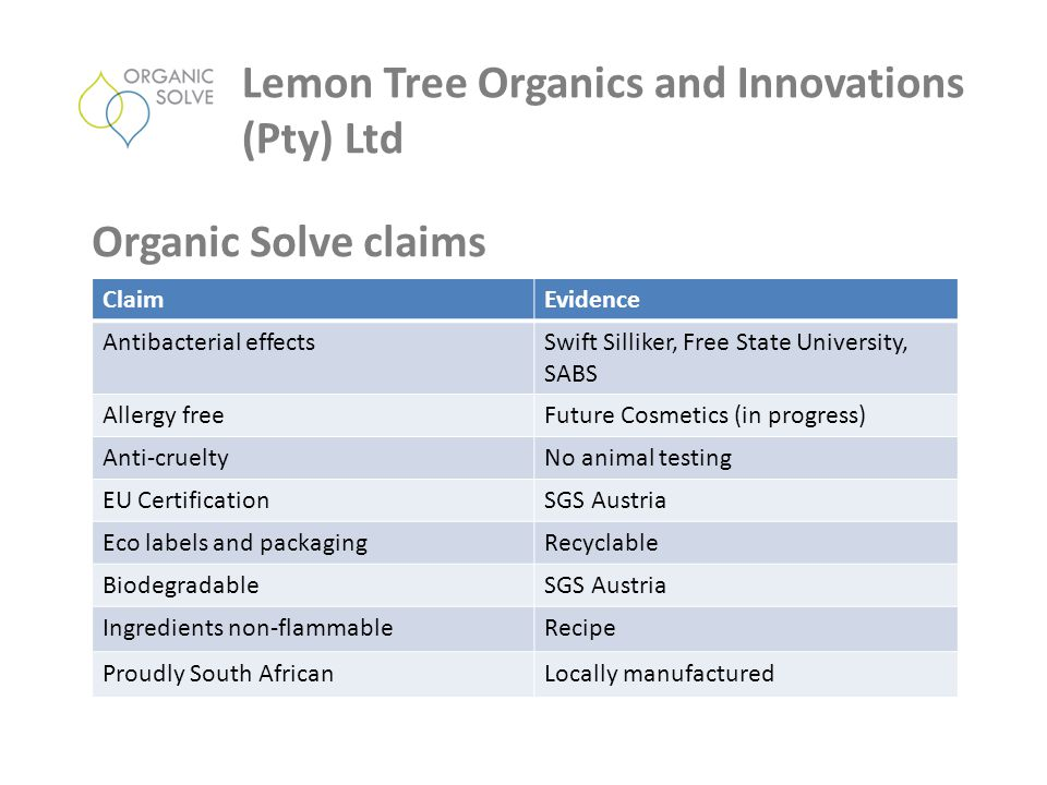 ClaimEvidence Antibacterial effectsSwift Silliker, Free State University, SABS Allergy freeFuture Cosmetics (in progress) Anti-crueltyNo animal testing EU CertificationSGS Austria Eco labels and packagingRecyclable BiodegradableSGS Austria Ingredients non-flammableRecipe Proudly South AfricanLocally manufactured Lemon Tree Organics and Innovations (Pty) Ltd Organic Solve claims