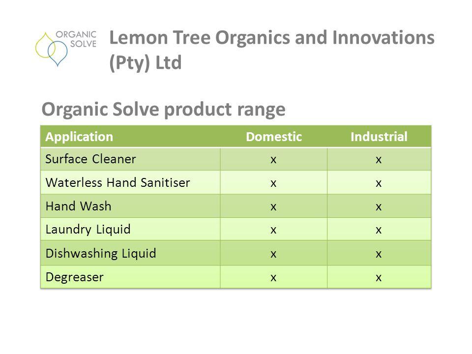 Lemon Tree Organics and Innovations (Pty) Ltd Organic Solve product range