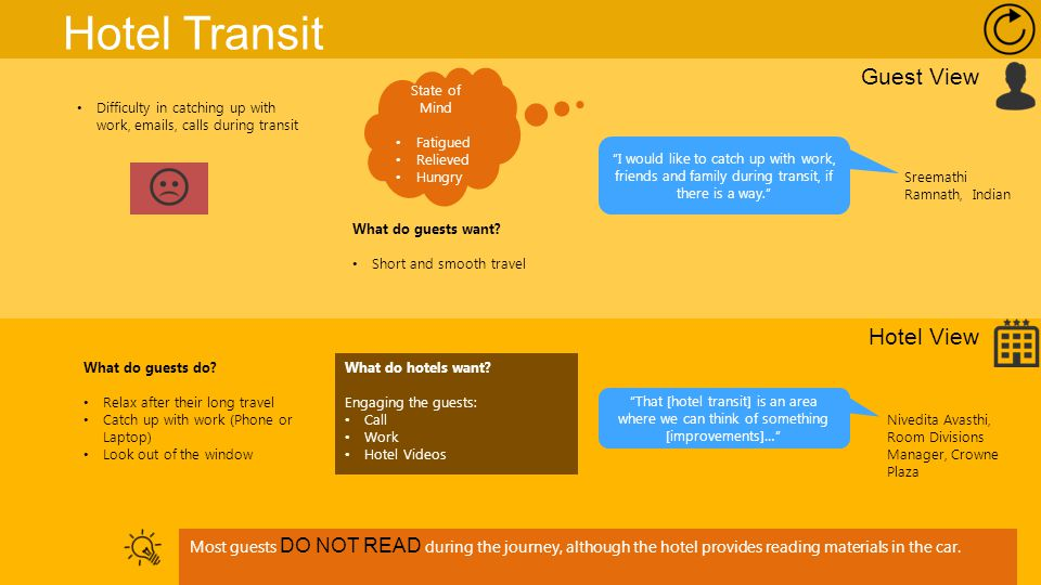 Guest View Hotel View Hotel Transit Difficulty in catching up with work, emails, calls during transit What do guests want? Short and smooth travel Sre