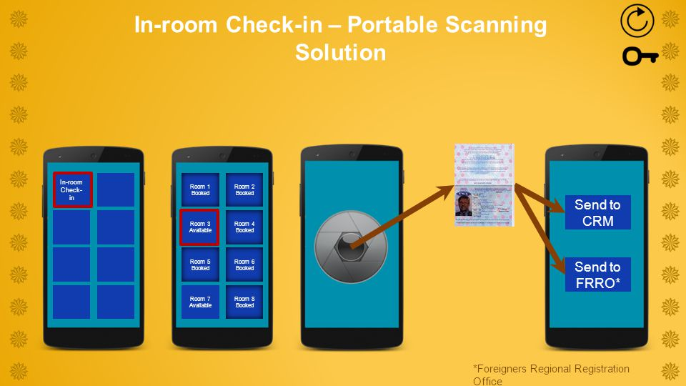   In-room Check- in Room 2 Booked Room 1 Booked Room 4 Booked Room 3 Available Room 6 Booked Room 5 Booked Room 8 Booked Room 7 Available In-room Check-in – Portable Scanning Solution *Foreigners Regional Registration Office Send to CRM Send to FRRO*