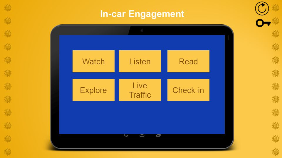 WatchListenRead Explore Live Traffic Check-in In-car Engagement  