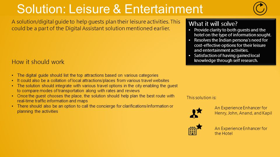 Solution: Leisure & Entertainment A solution/digital guide to help guests plan their leisure activities.