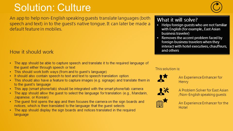 Solution: Culture An app to help non-English speaking guests translate languages (both speech and text) in to the guest's native tongue. It can later