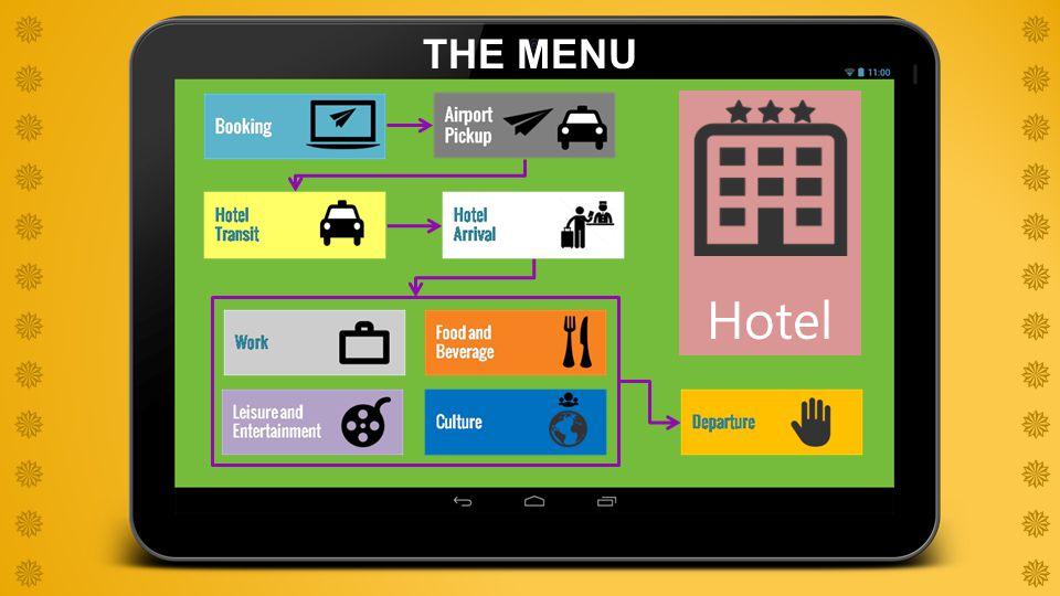 Hotel   THE MENU
