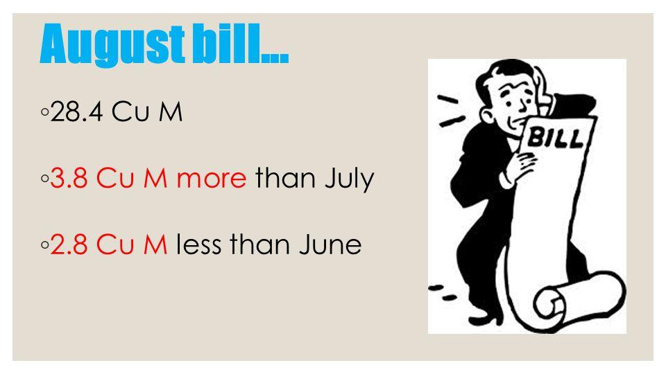 August bill... ◦ 28.4 Cu M ◦ 3.8 Cu M more than July ◦ 2.8 Cu M less than June
