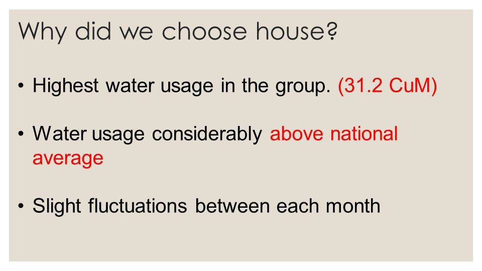 Why did we choose house. Highest water usage in the group.