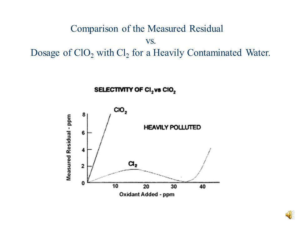 Oxidizer Selectivity