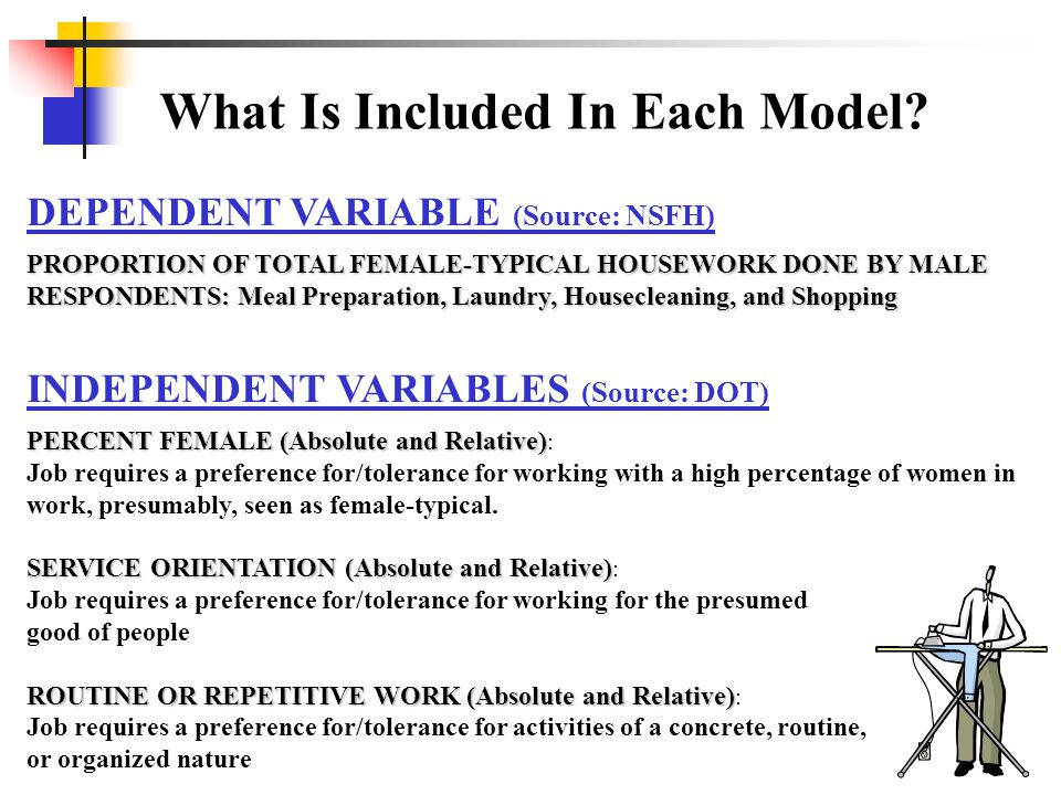 What Is Included In Each Model.