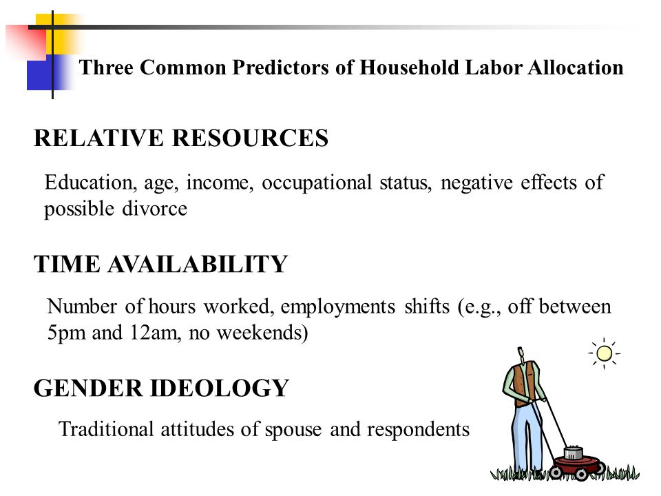 Three Common Predictors of Household Labor Allocation RELATIVE RESOURCES Education, age, income, occupational status, negative effects of possible divorce TIME AVAILABILITY Number of hours worked, employments shifts (e.g., off between 5pm and 12am, no weekends) GENDER IDEOLOGY Traditional attitudes of spouse and respondents