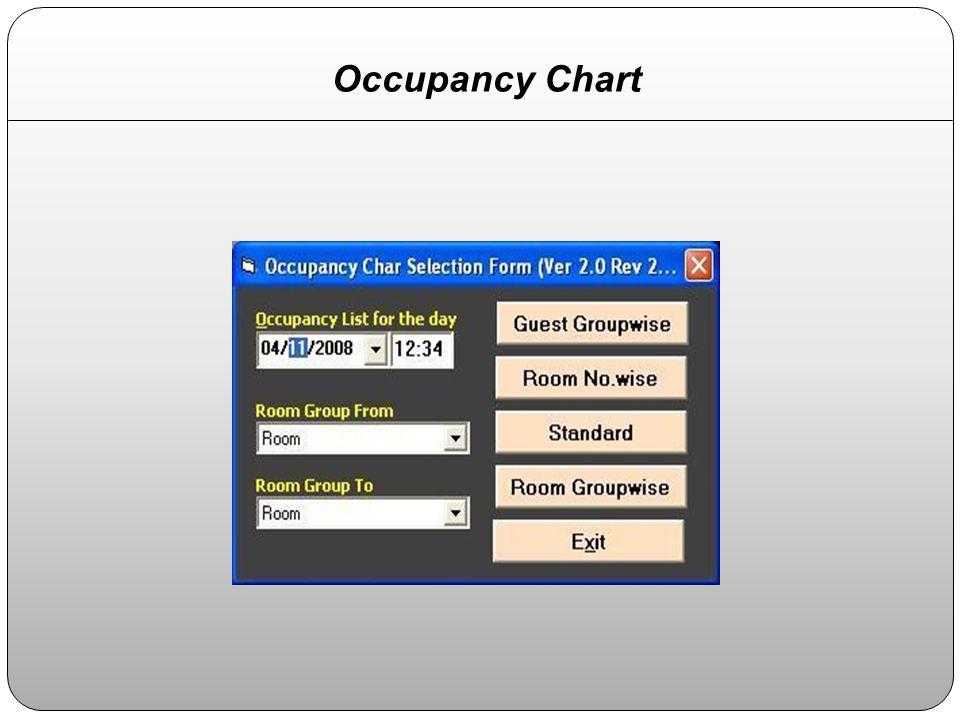 Occupancy Chart