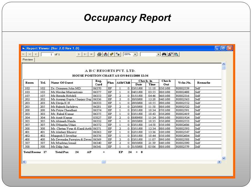 Occupancy Report