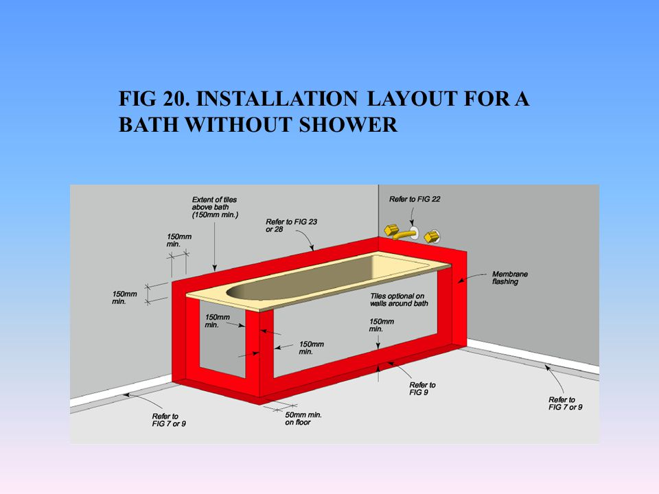 FIG 20. INSTALLATION LAYOUT FOR A BATH WITHOUT SHOWER