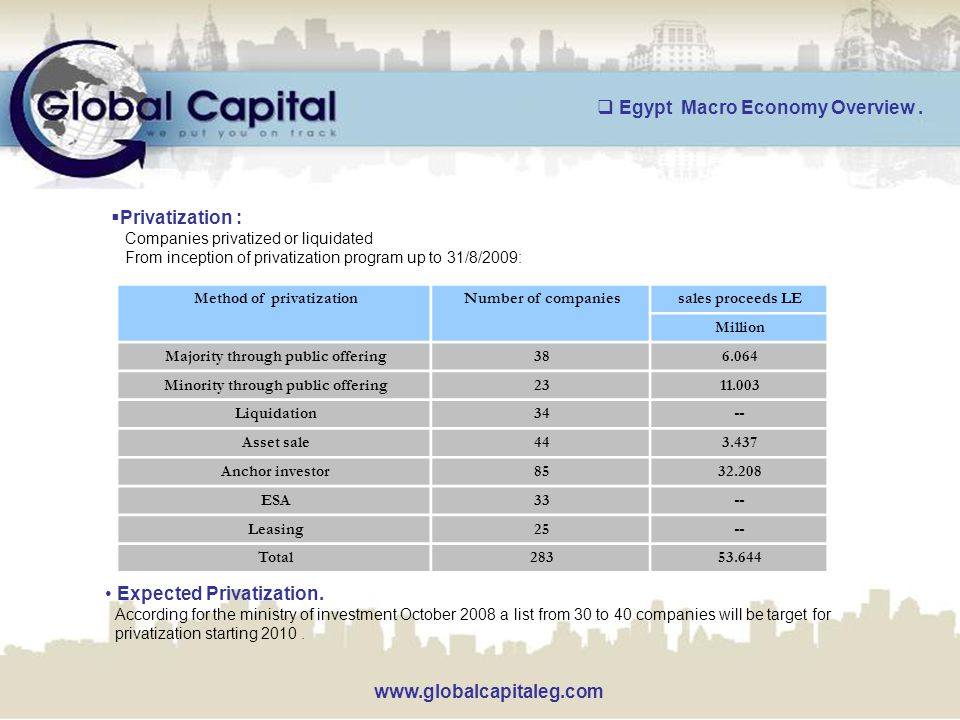 www.globalcapitaleg.com  Privatization : Companies privatized or liquidated From inception of privatization program up to 31/8/2009: sales proceeds LENumber of companiesMethod of privatization Million 6.06438Majority through public offering 11.00323Minority through public offering --34Liquidation 3.43744Asset sale 32.20885Anchor investor --33ESA --25Leasing 53.644283Total Expected Privatization.