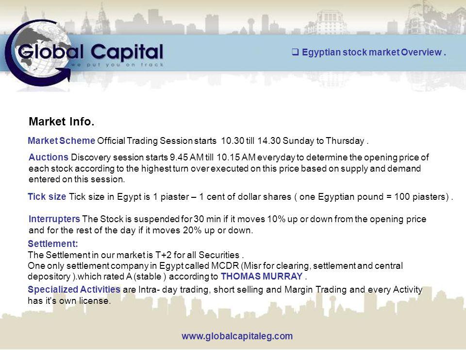 www.globalcapitaleg.com Market Info.