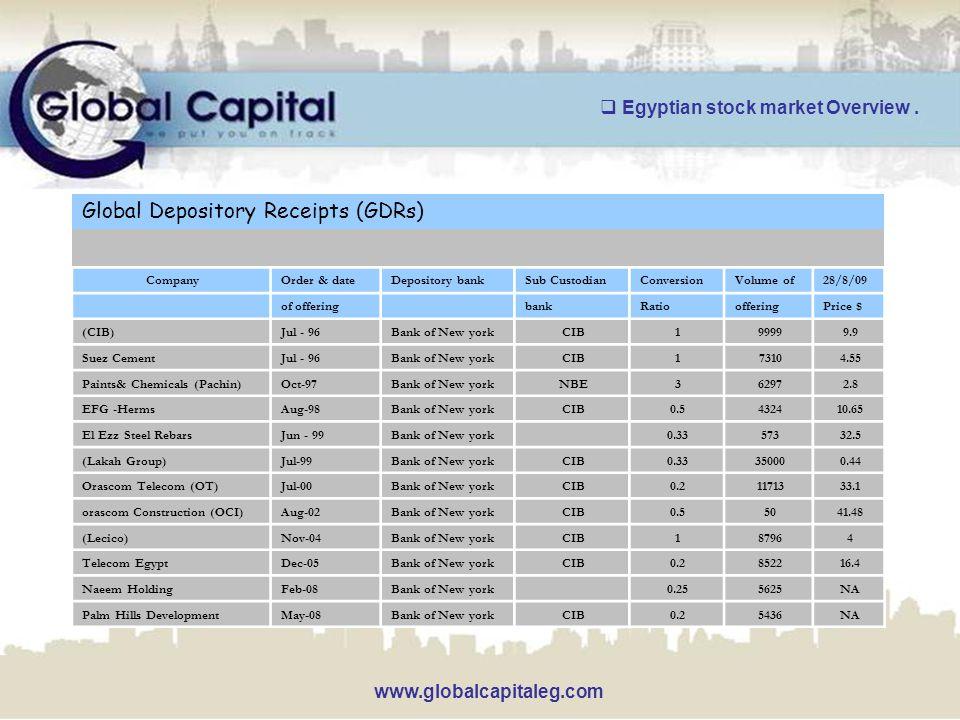 www.globalcapitaleg.com Global Depository Receipts (GDRs) 28/8/09Volume ofConversionSub CustodianDepository bankOrder & dateCompany Price $offeringRatiobank of offering 9.999991CIBBank of New yorkJul - 96(CIB) 4.5573101CIBBank of New yorkJul - 96Suez Cement 2.862973NBEBank of New yorkOct-97Paints& Chemicals (Pachin) 10.6543240.5CIBBank of New yorkAug-98EFG -Herms 32.55730.33 Bank of New yorkJun - 99El Ezz Steel Rebars 0.44350000.33CIBBank of New yorkJul-99(Lakah Group) 33.1117130.2CIBBank of New yorkJul-00Orascom Telecom (OT) 41.48500.5CIBBank of New yorkAug-02orascom Construction (OCI) 487961CIBBank of New yorkNov-04(Lecico) 16.485220.2CIBBank of New yorkDec-05Telecom Egypt NA56250.25 Bank of New yorkFeb-08Naeem Holding NA54360.2CIBBank of New yorkMay-08Palm Hills Development  Egyptian stock market Overview.