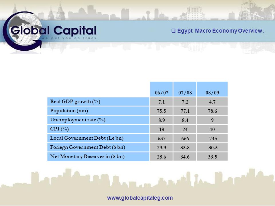 www.globalcapitaleg.com 08/0907/0806/07 4.77.27.1Real GDP growth (%) 78.677.175.5Population (mn) 98.48.9Unemployment rate (%) 102418CPI (%) 745666637Local Government Debt (Le bn) 30.533.829.9Foriegn Government Debt ($ bn) 33.534.628.6Net Monetary Reserves in ($ bn)