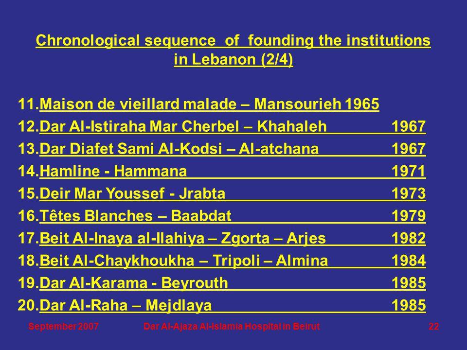 Chronological sequence of founding the institutions in Lebanon (2/4) 11.Maison de vieillard malade – Mansourieh1965 12.Dar Al-Istiraha Mar Cherbel – Khahaleh1967 13.Dar Diafet Sami Al-Kodsi – Al-atchana1967 14.Hamline - Hammana1971 15.Deir Mar Youssef - Jrabta 1973 16.Têtes Blanches – Baabdat1979 17.Beit Al-Inaya al-Ilahiya – Zgorta – Arjes1982 18.Beit Al-Chaykhoukha – Tripoli – Almina1984 19.Dar Al-Karama - Beyrouth1985 20.Dar Al-Raha – Mejdlaya1985 September 200722Dar Al-Ajaza Al-Islamia Hospital in Beirut