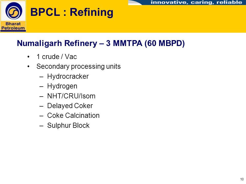10 BPCL : Refining Numaligarh Refinery – 3 MMTPA (60 MBPD) 1 crude / Vac Secondary processing units –Hydrocracker –Hydrogen –NHT/CRU/Isom –Delayed Cok