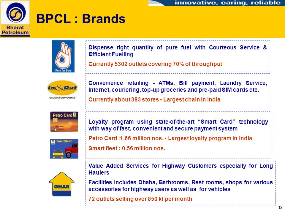 12 BPCL : Brands Dispense right quantity of pure fuel with Courteous Service & Efficient Fuelling Currently 5302 outlets covering 70% of throughput Co