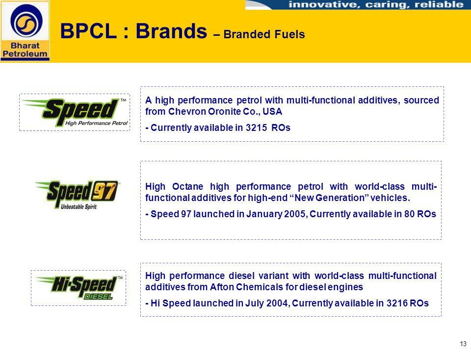 13 BPCL : Brands – Branded Fuels A high performance petrol with multi-functional additives, sourced from Chevron Oronite Co., USA - Currently availabl