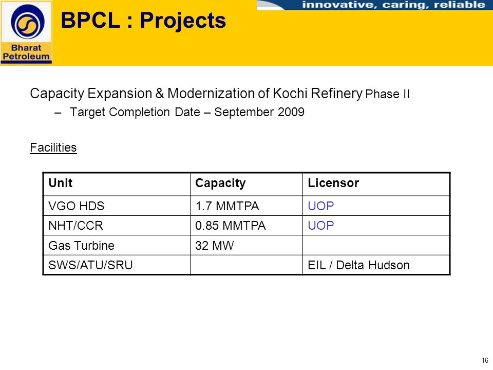 16 BPCL : Projects Capacity Expansion & Modernization of Kochi Refinery Phase II –Target Completion Date – September 2009 Facilities UnitCapacityLicen