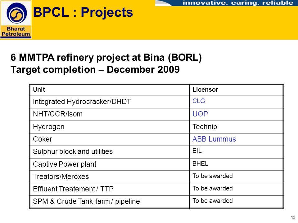 19 BPCL : Projects UnitLicensor Integrated Hydrocracker/DHDT CLG NHT/CCR/IsomUOP HydrogenTechnip CokerABB Lummus Sulphur block and utilities EIL Capti