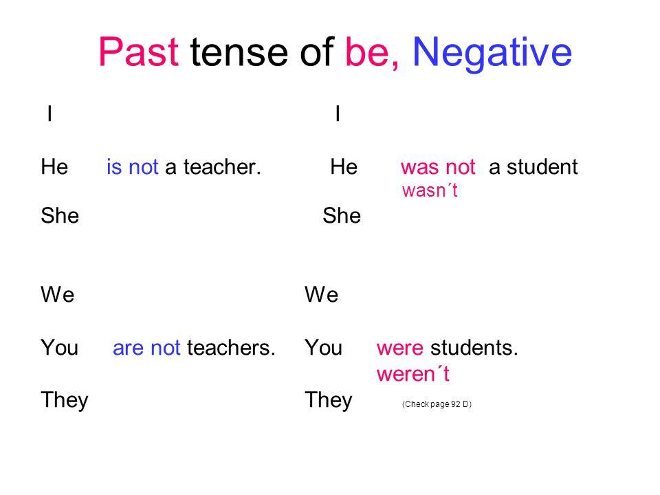 Past tense of be, Negative I I Heis not a teacher.