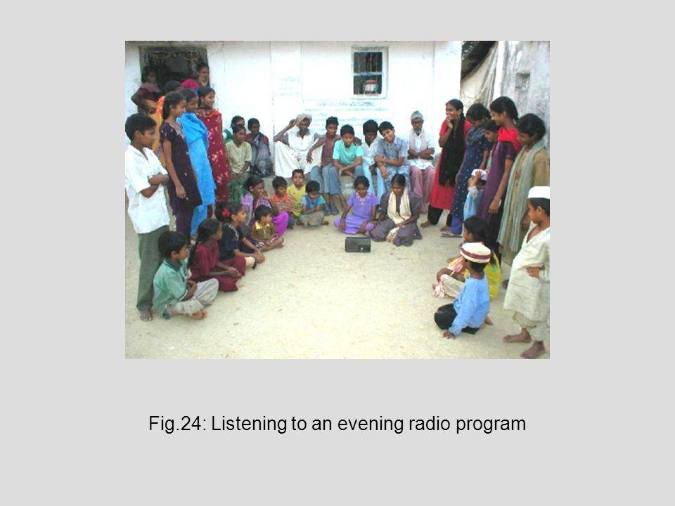 Fig.24: Listening to an evening radio program