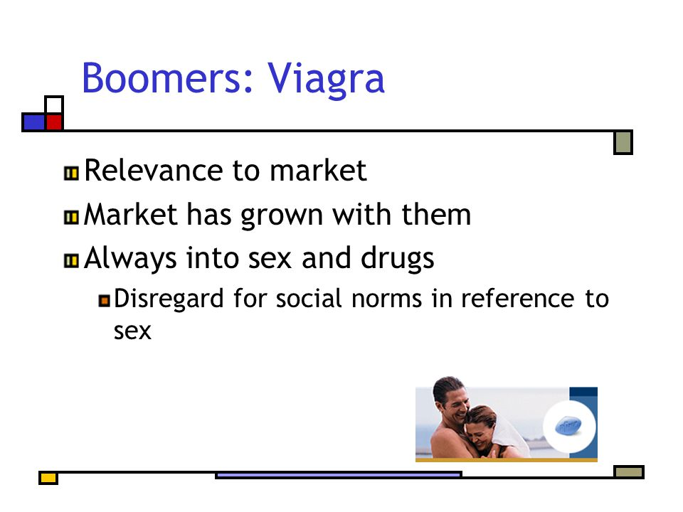 Boomers: Viagra Relevance to market Market has grown with them Always into sex and drugs Disregard for social norms in reference to sex