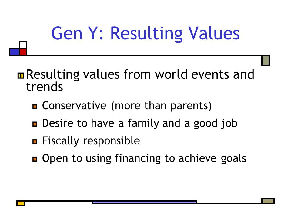 Gen Y: Resulting Values Resulting values from world events and trends Conservative (more than parents) Desire to have a family and a good job Fiscally