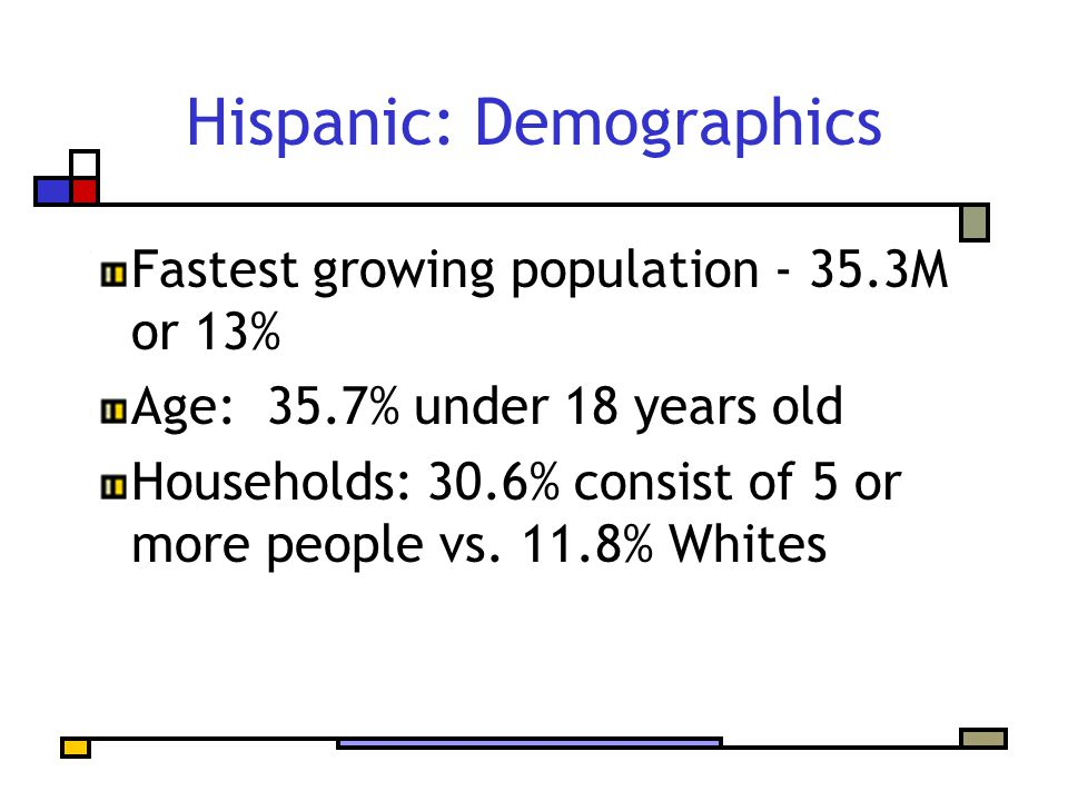 Hispanic: Demographics Fastest growing population - 35.3M or 13% Age: 35.7% under 18 years old Households: 30.6% consist of 5 or more people vs. 11.8%