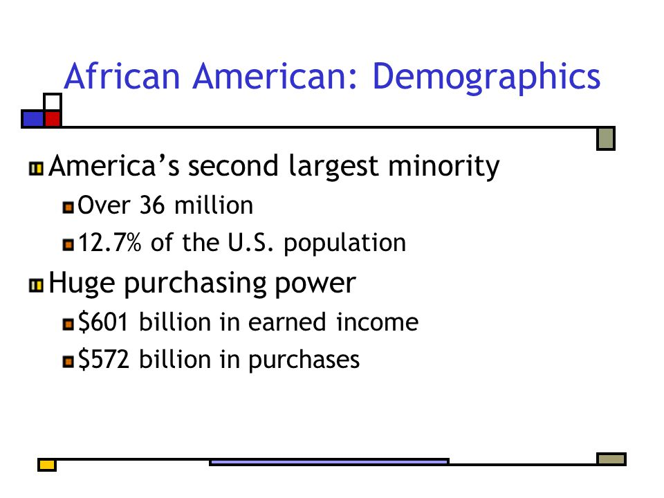 America's second largest minority Over 36 million 12.7% of the U.S. population Huge purchasing power $601 billion in earned income $572 billion in pur