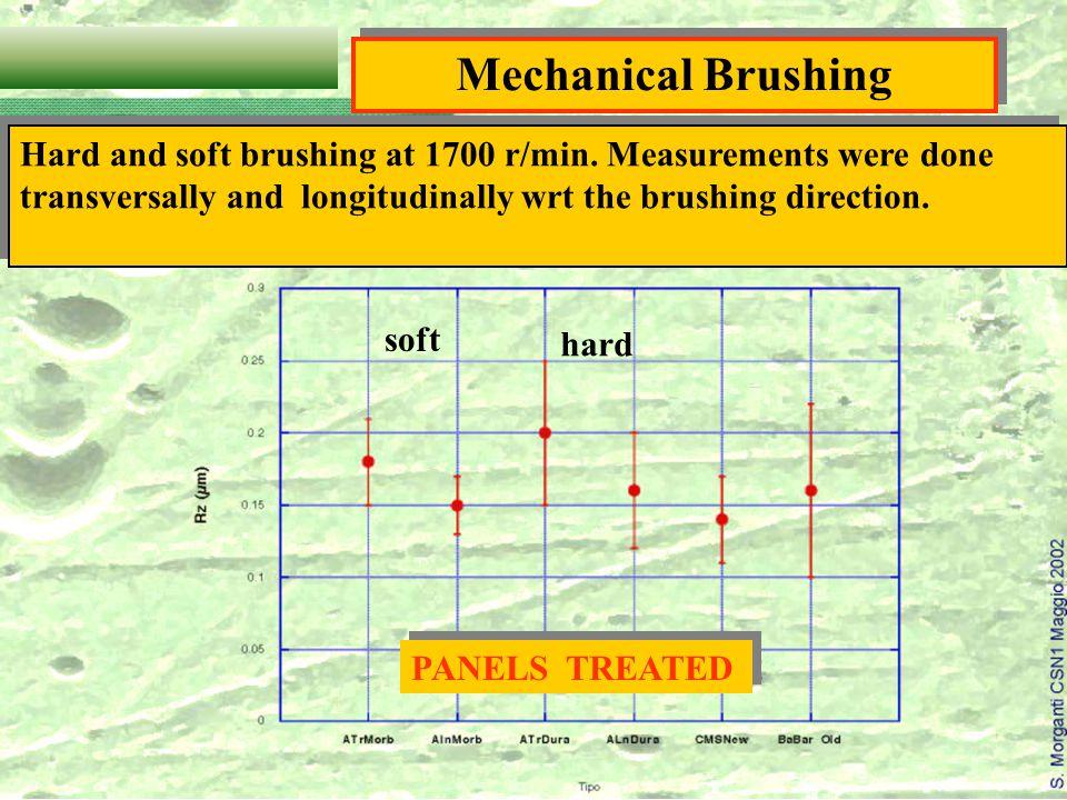 Hard and soft brushing at 1700 r/min.