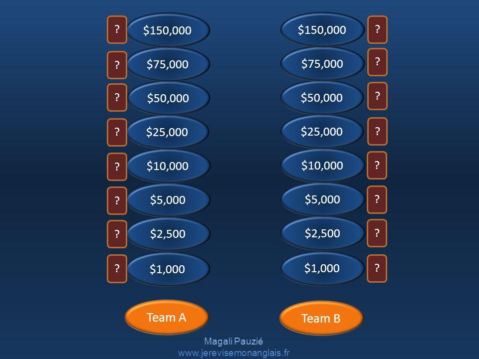 Magali Pauzié www.jerevisemonanglais.fr $1,000 $2,500 $5,000 $10,000 $25,000 $50,000 $75,000 $150,000 $1,000 $2,500 $5,000 $10,000 $25,000 $50,000 $75