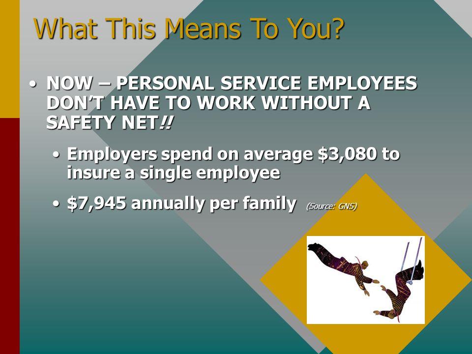 ELIGIBILITY Part-time Employees Okay. Part-time Employees Okay.