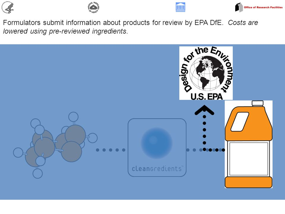 Formulators submit information about products for review by EPA DfE.