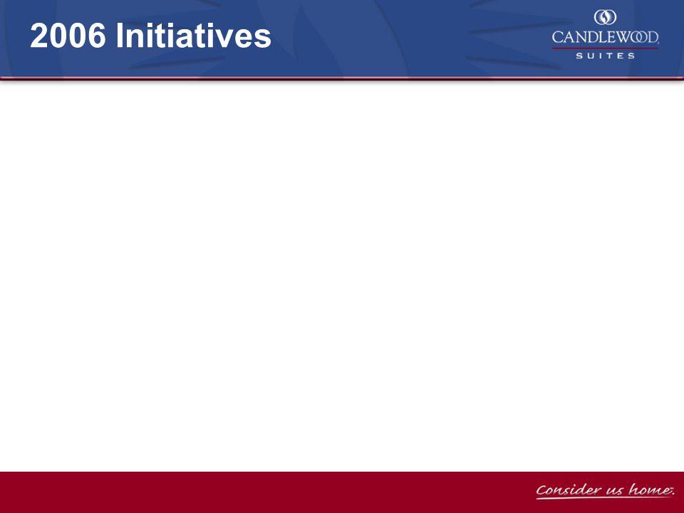 2006 Initiatives