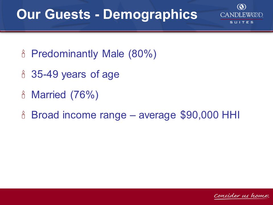 Our Guests - Demographics  Predominantly Male (80%)  35-49 years of age  Married (76%)  Broad income range – average $90,000 HHI