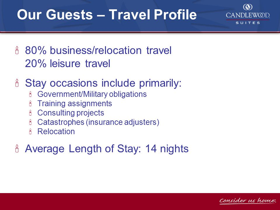Our Guests – Travel Profile  80% business/relocation travel 20% leisure travel  Stay occasions include primarily:  Government/Military obligations  Training assignments  Consulting projects  Catastrophes (insurance adjusters)  Relocation  Average Length of Stay: 14 nights