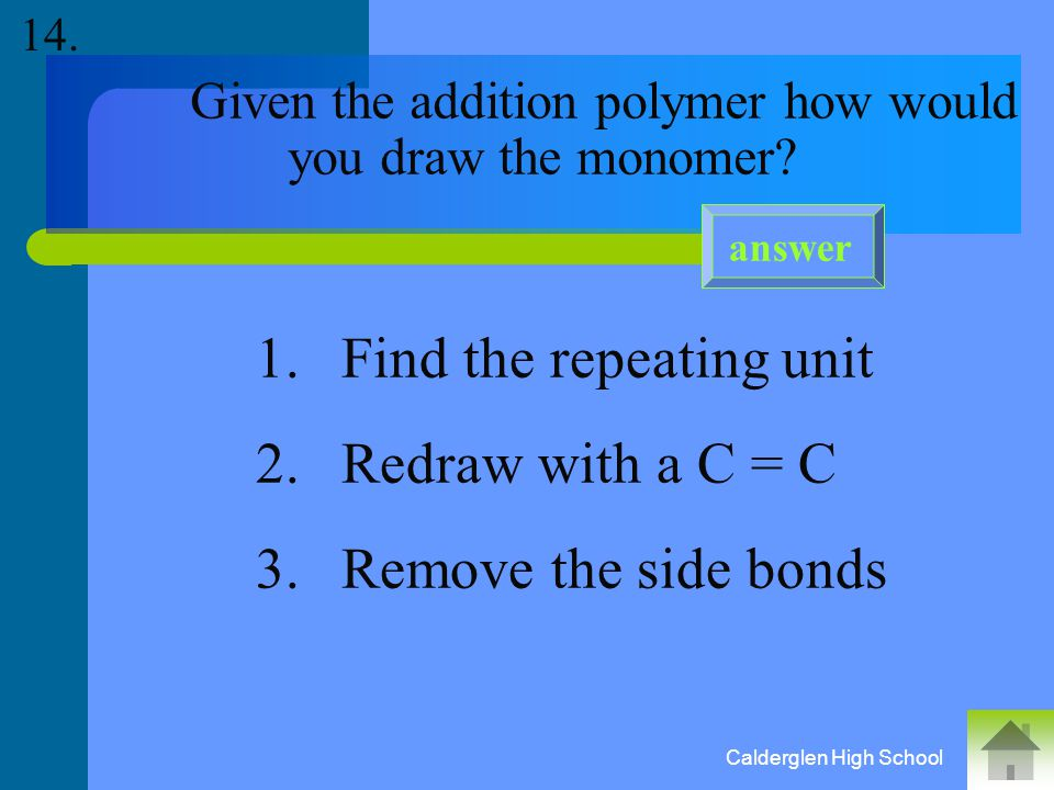Calderglen High School What is POLYMERISATION.